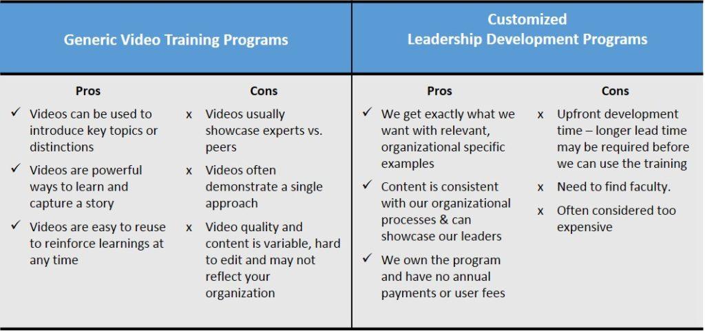 blog-customized-leadership-development-programs